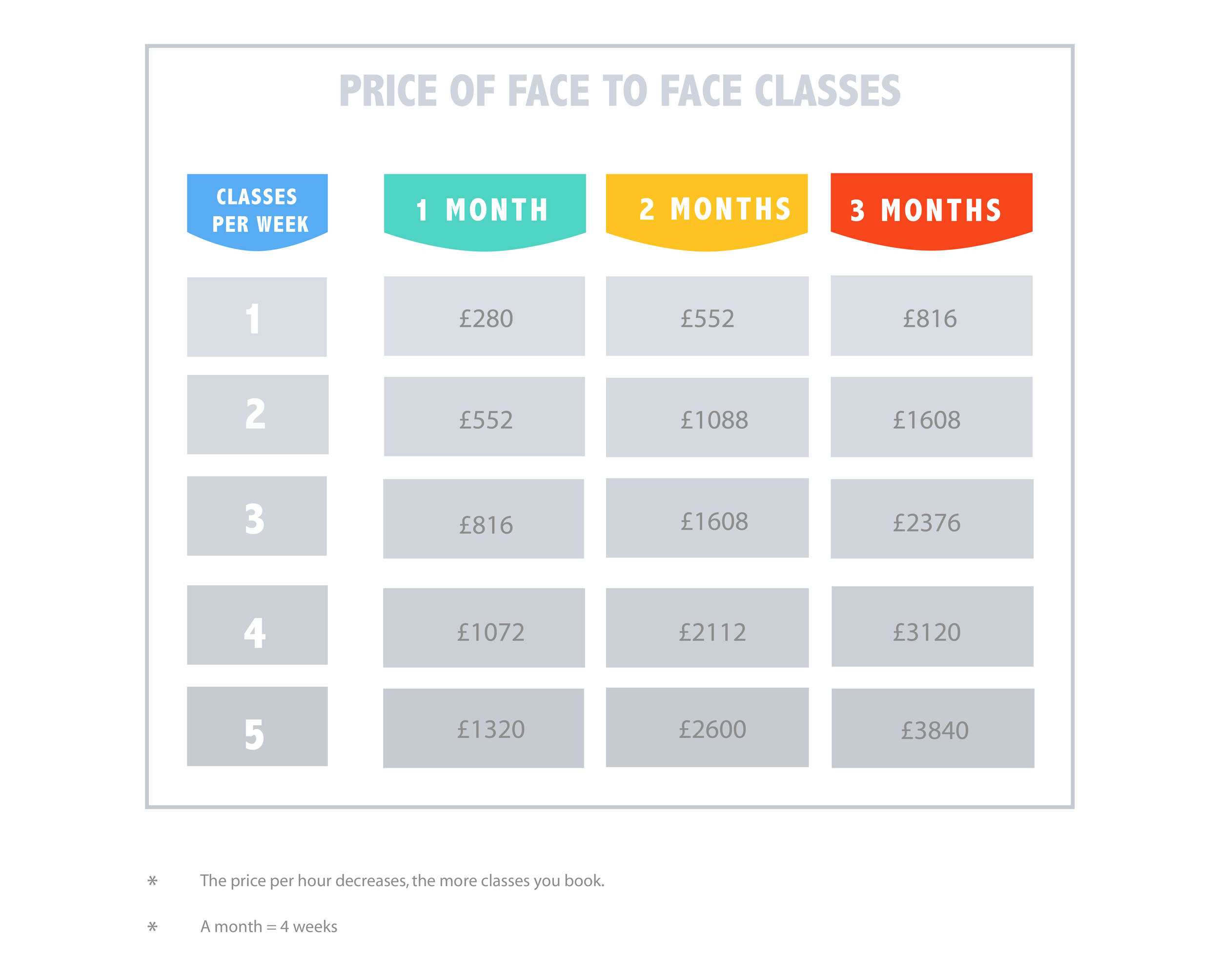 pricing table_face to face_me.png
