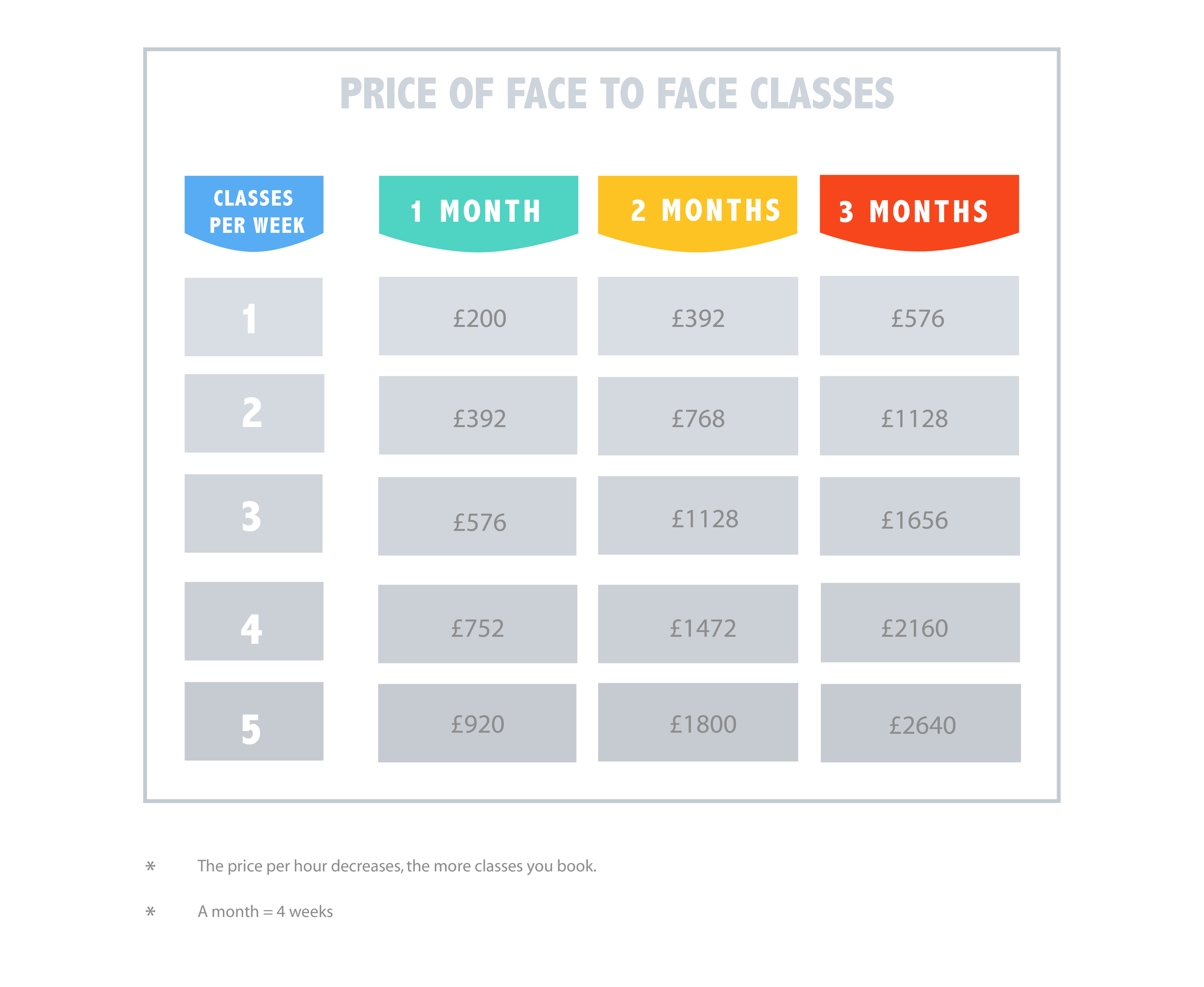 pricing table_FACETOFACE_jo.png