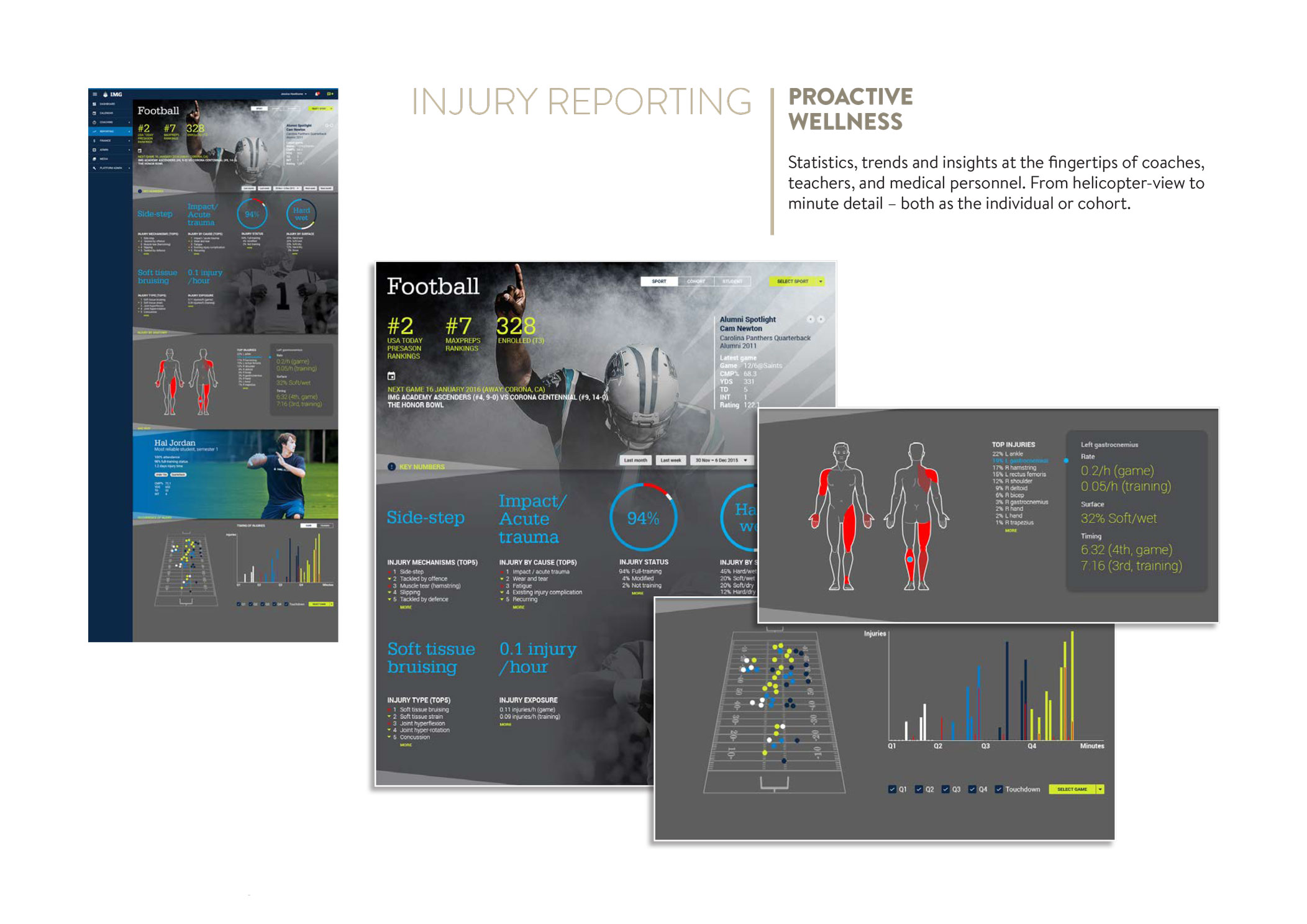 SMG-Technologies-slides-injury-reporting.jpg