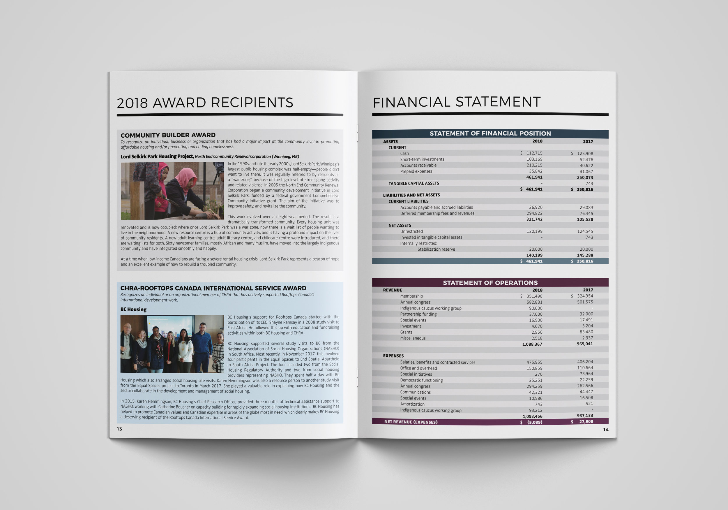 2018 Annual Report Awards and Financial Statement.