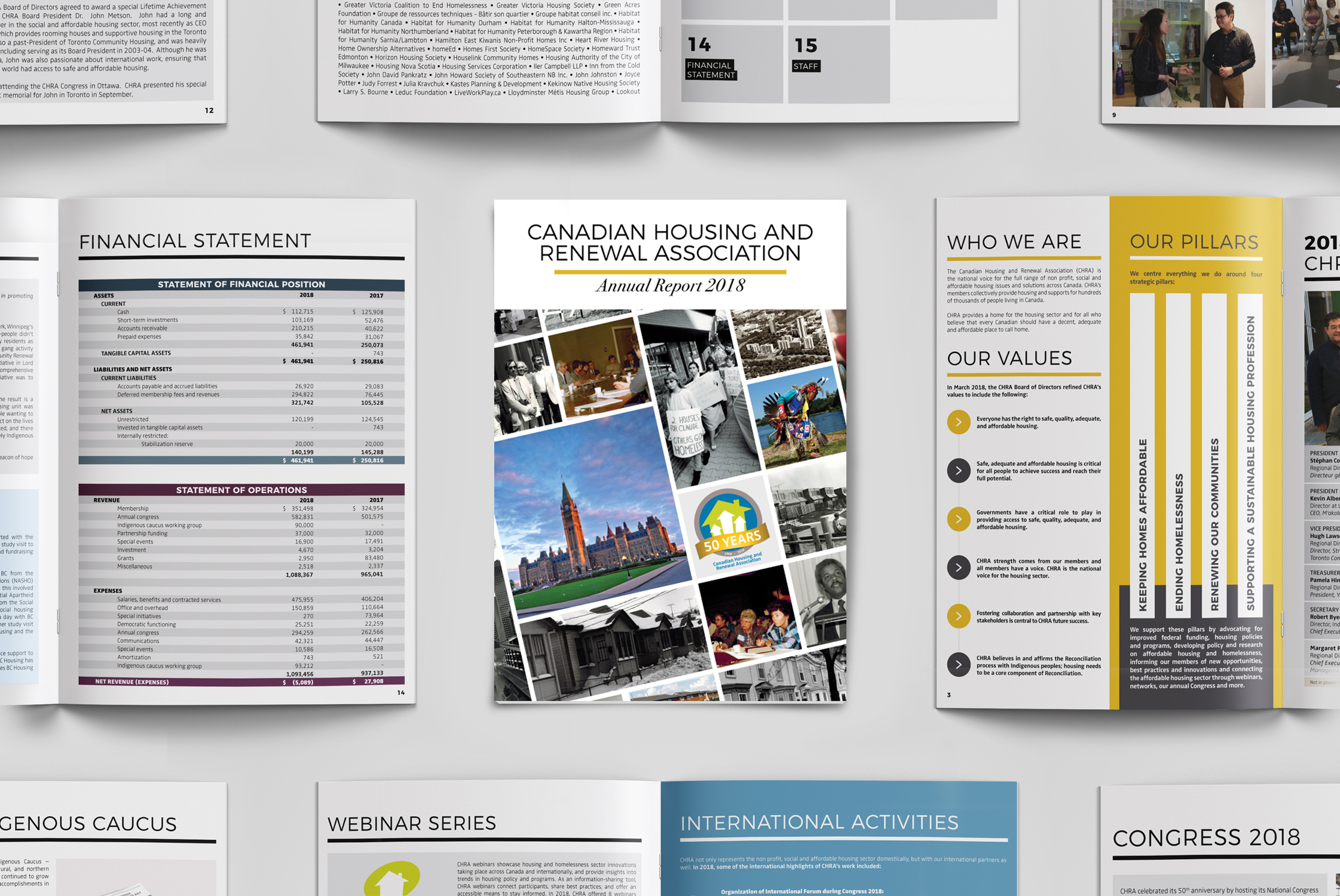 2018 Annual Report Design - Canadian Housing and Renewal Associatuon