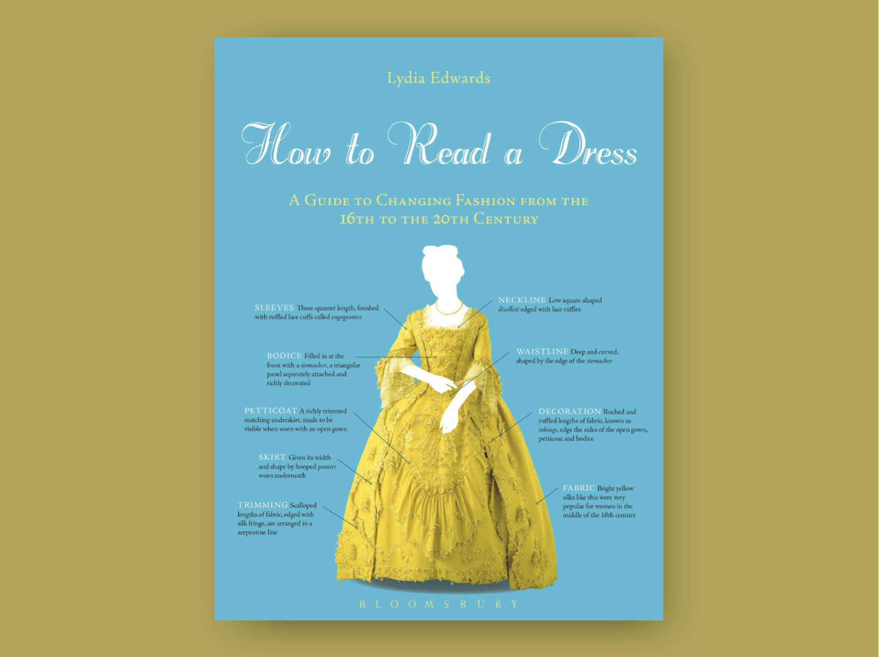 How to Read a Dress Image.png