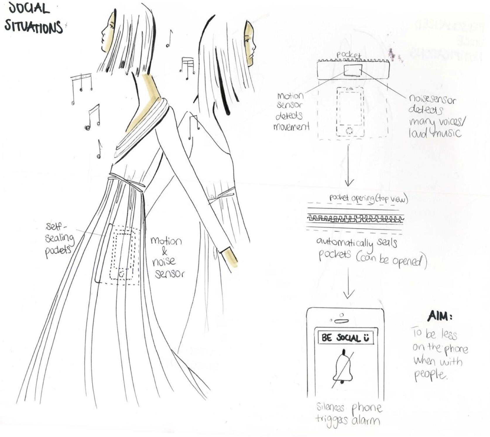 Sketchbook notes.
