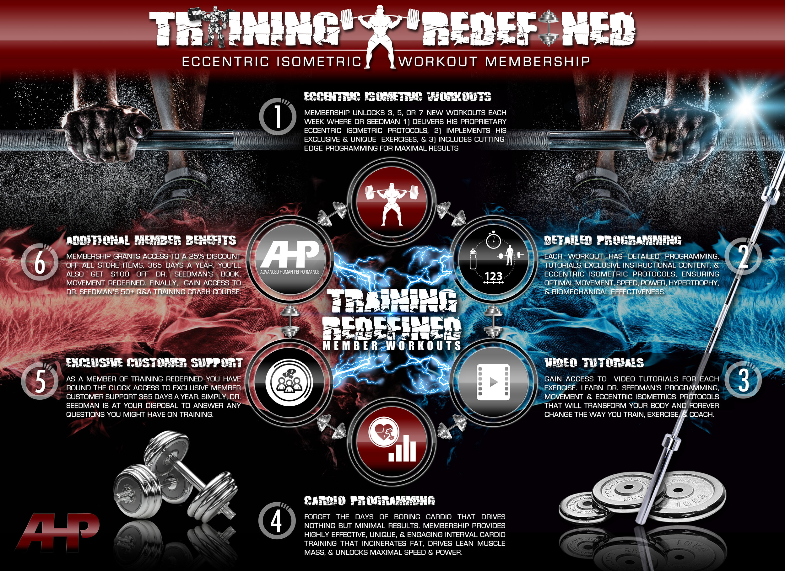 Training Redefined Benefits  + Click to Enlarge