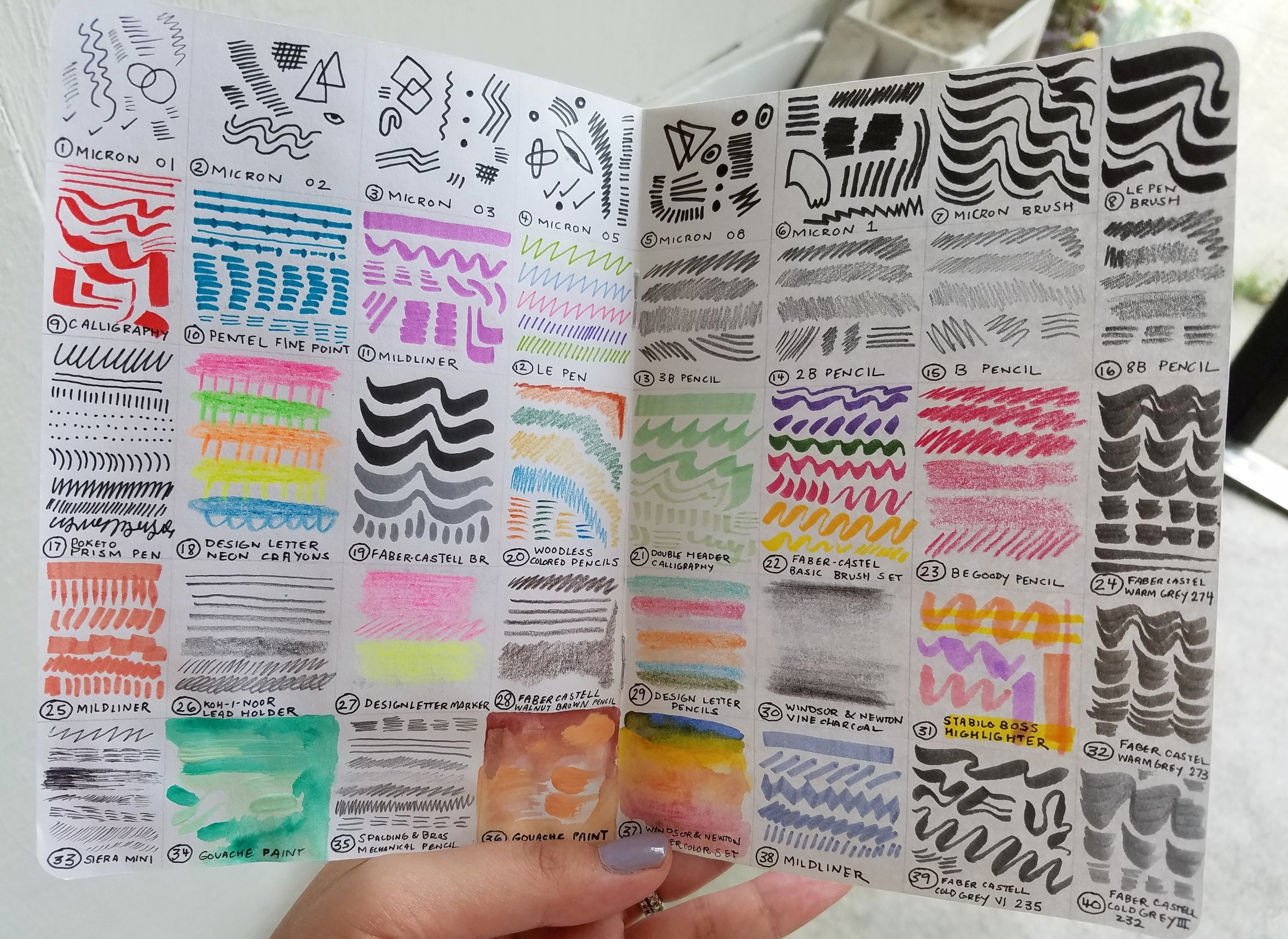 Various media and its effects on the pages of the Sketchbook