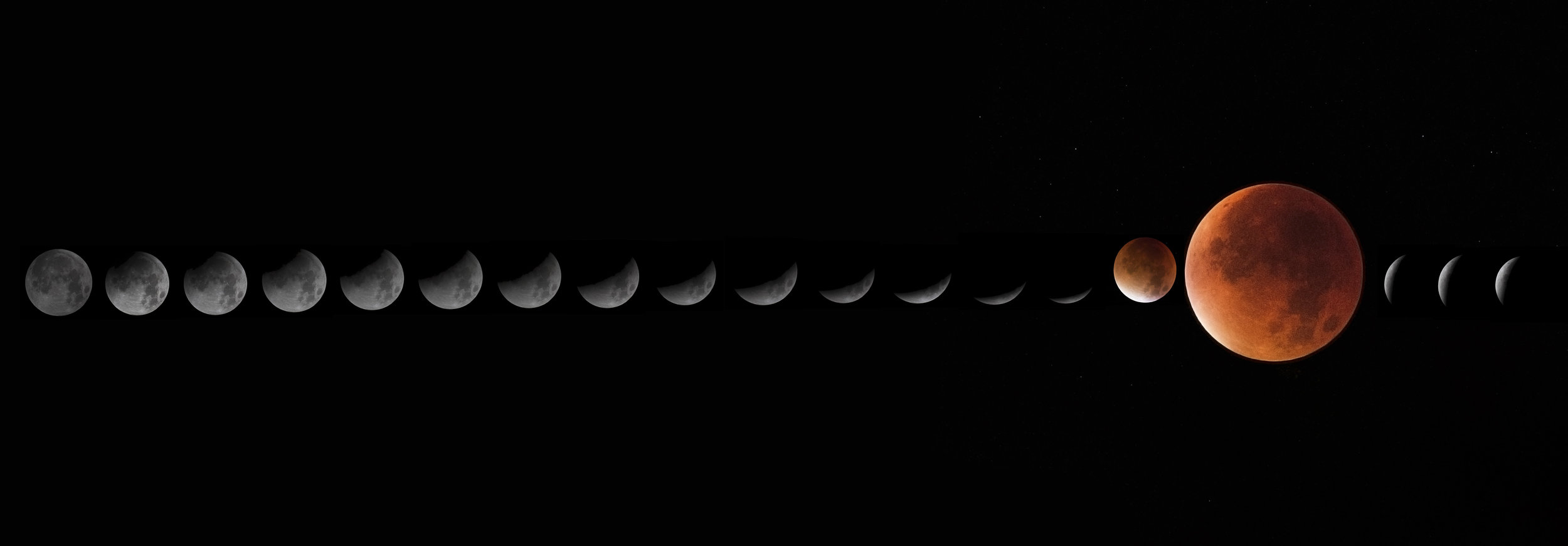 Lunar eclipse composite