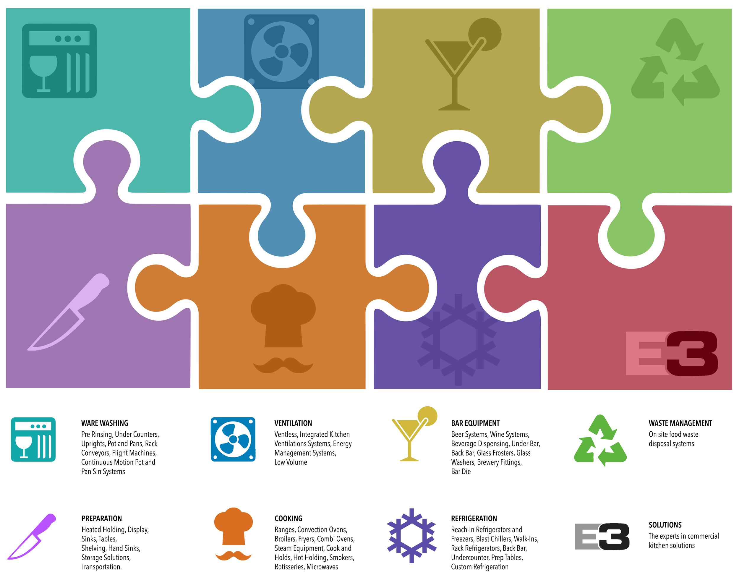 e3_puzzle_pieces_full.jpg