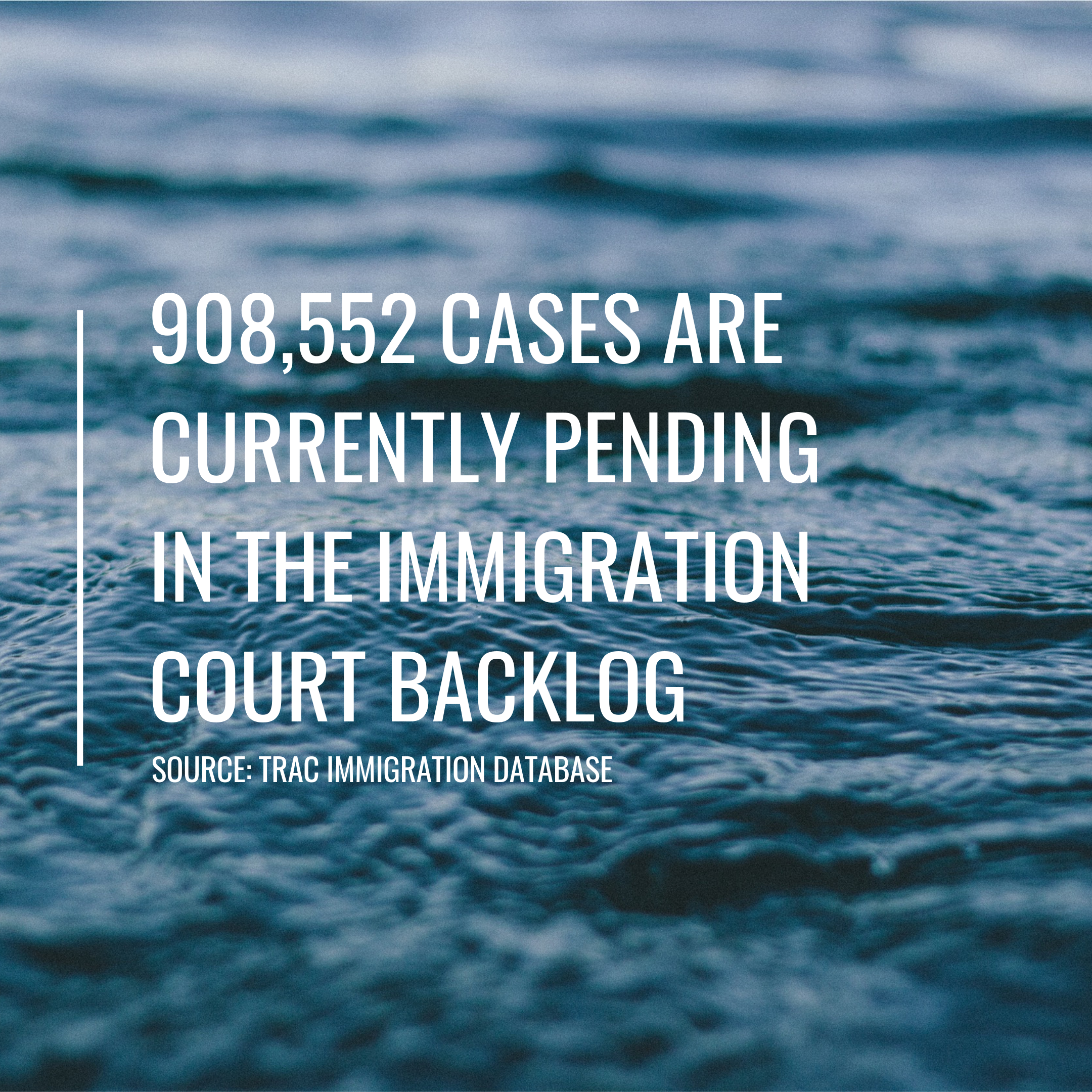 908,552 cases are pending in the immigration court backlog.png