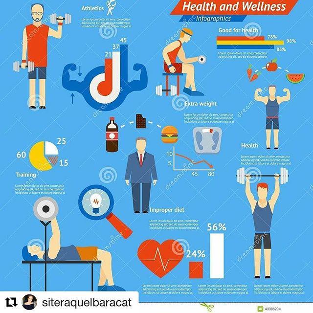 #Repost @siteraquelbaracat (@get_repost) ・・・ A Importância do Esporte para a Qualidade de Vida - Coluna Fitness por Isabela Casline da Cia Athletica Campinas @isacasline @ciaathleticampinas @ciaathleticabrasil #siteraquelbaracat #fitness #ciaathletica #ciaathleticacampinas #esportes #sports #bodybuilding #musculacao #gym #qualidadevida #lifequality #physicalactivity #atividadefisica https://buff.ly/2wAI8Ea