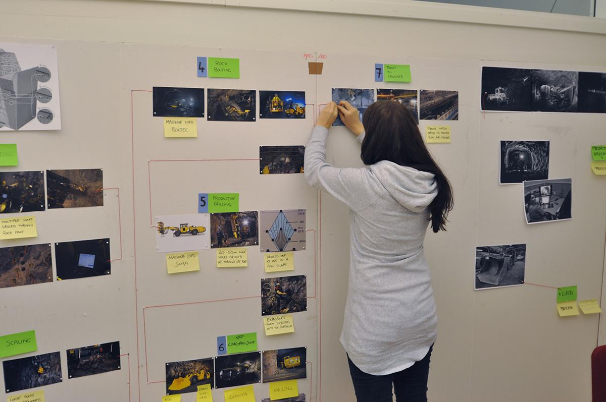 Visualising User Journey
