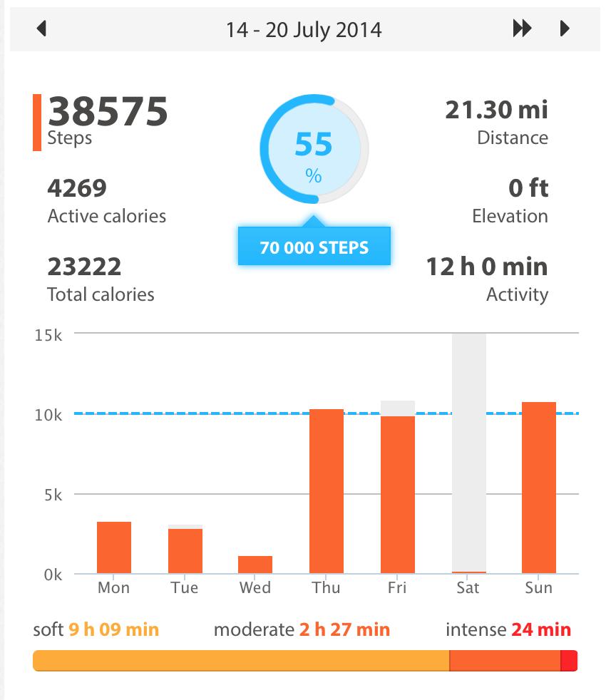 screen-shot-2014-07-21-at-9-41-14-pm1.png