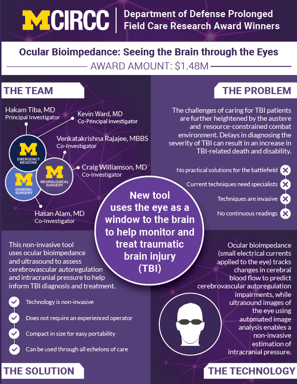 Click here for more on Tiba's research...