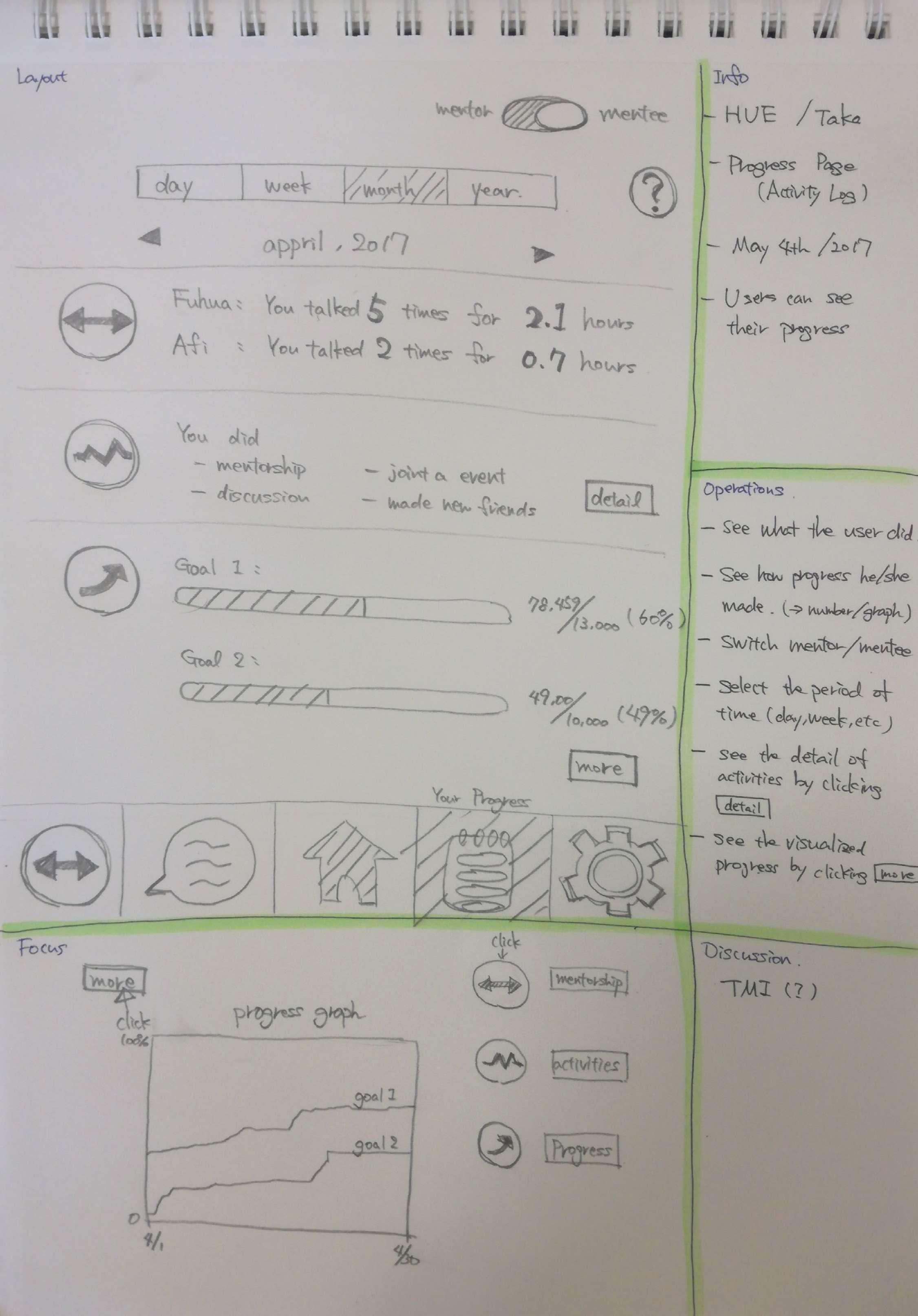 design sketch progress.jpg