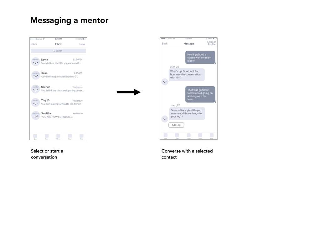 messaging_orig.jpg