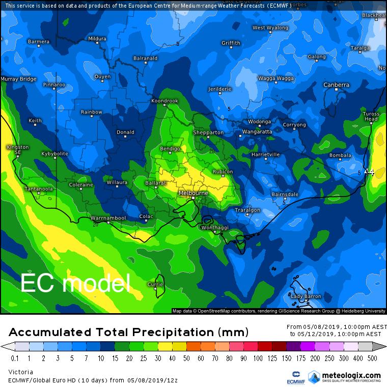 EC model.png