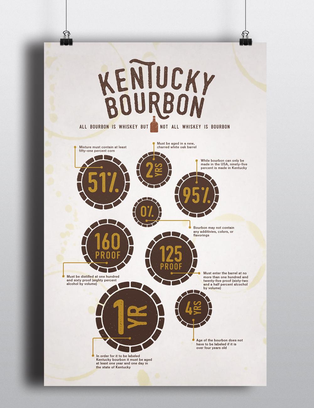 Bourbon_poster.jpg