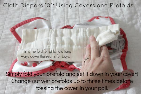 Covers and Prefolds