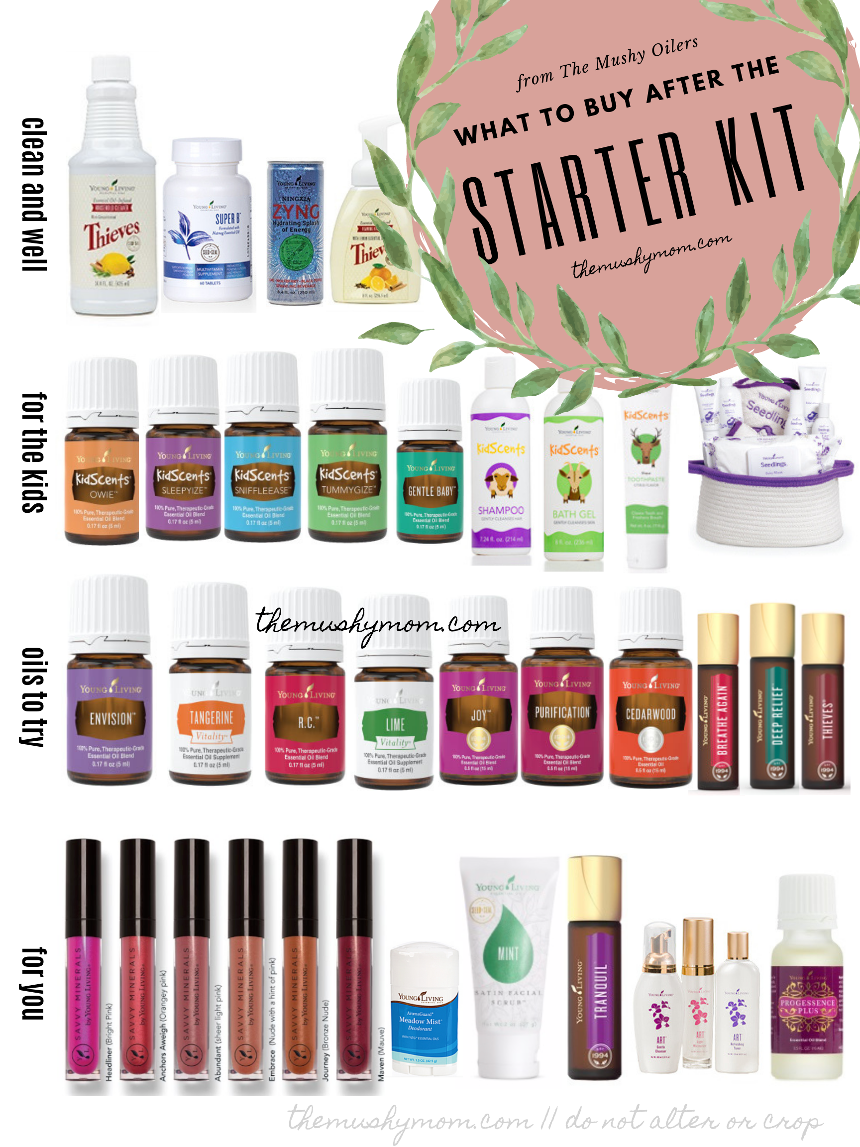 What to Try Beyond the Starter Kit