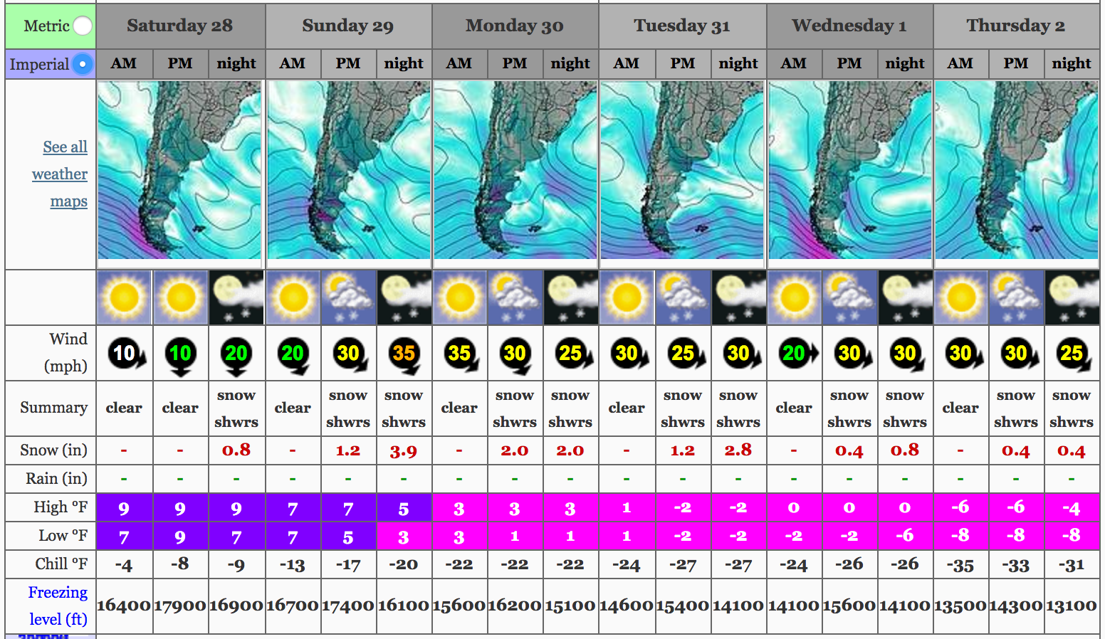 Sunday's wind speeds may be higher than later in the week, but they're still REALLY good for Aconcagua standards. The upcoming colder temps convinced us to go now rather than wait.