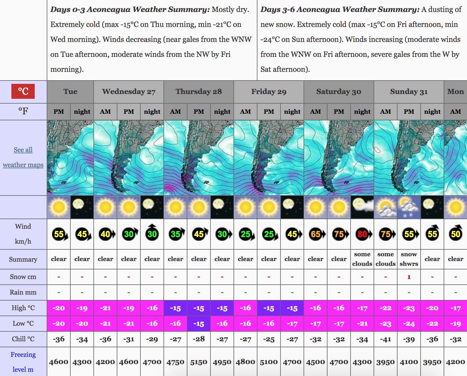 Yes, wind chill in the negative twenties is considered pretty prime on Aconcagua.