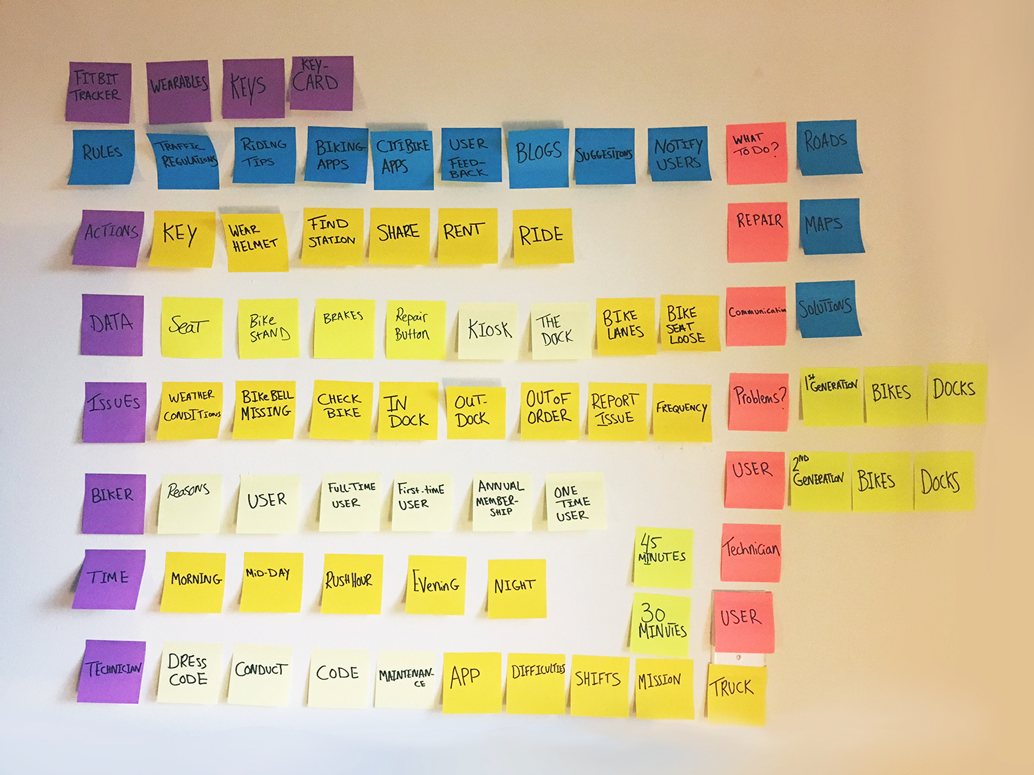 Our wall of color coded post-it notes with ideas and user points around Citi Bike.