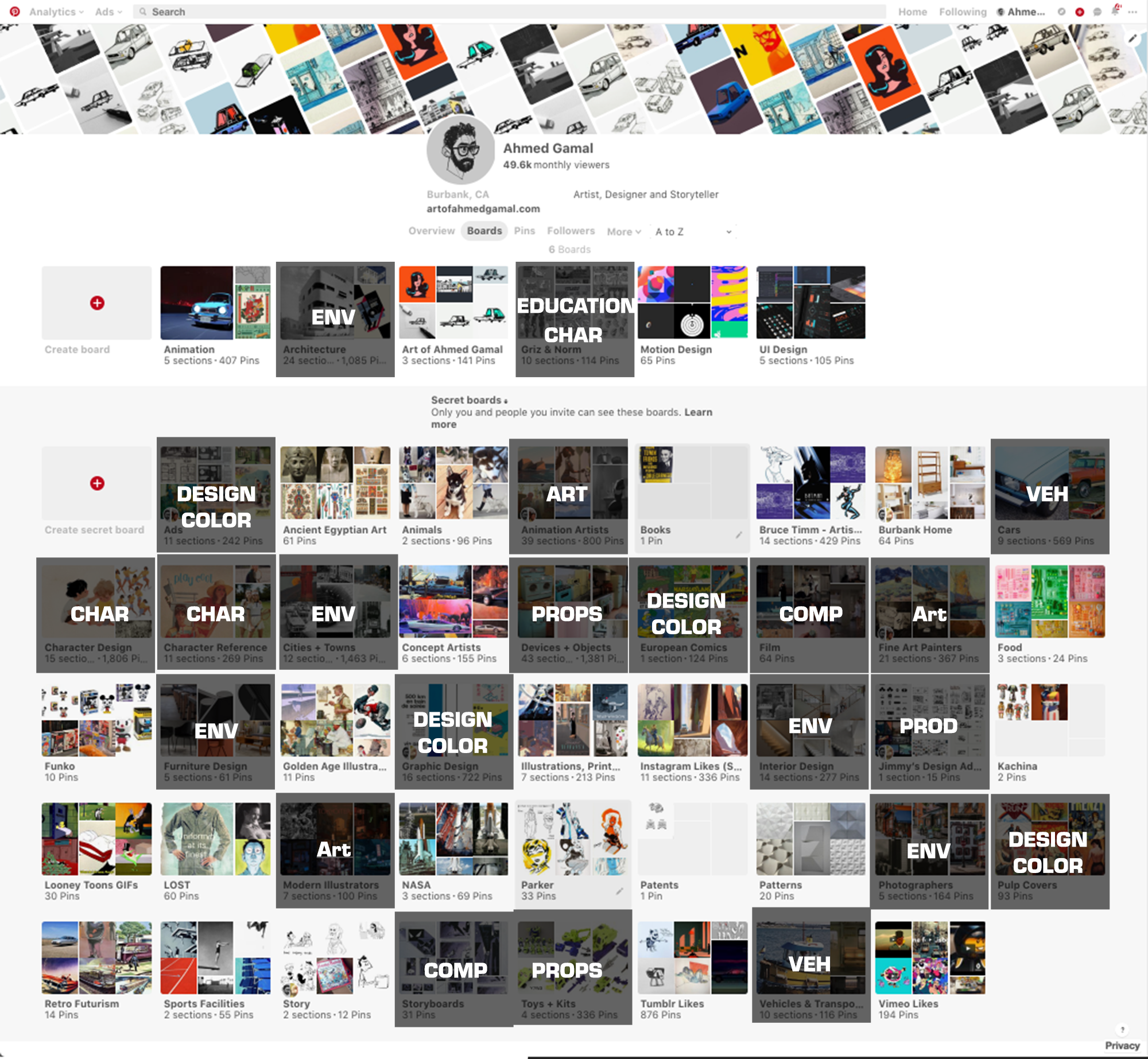 Pinterest Boards using a birds eye view to manage project elements in the art process.