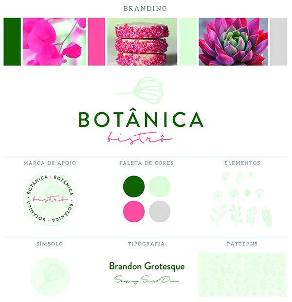 branding board_botanica.jpg