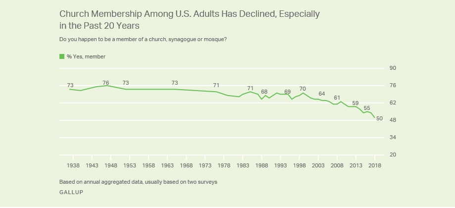 Gallup poll.png