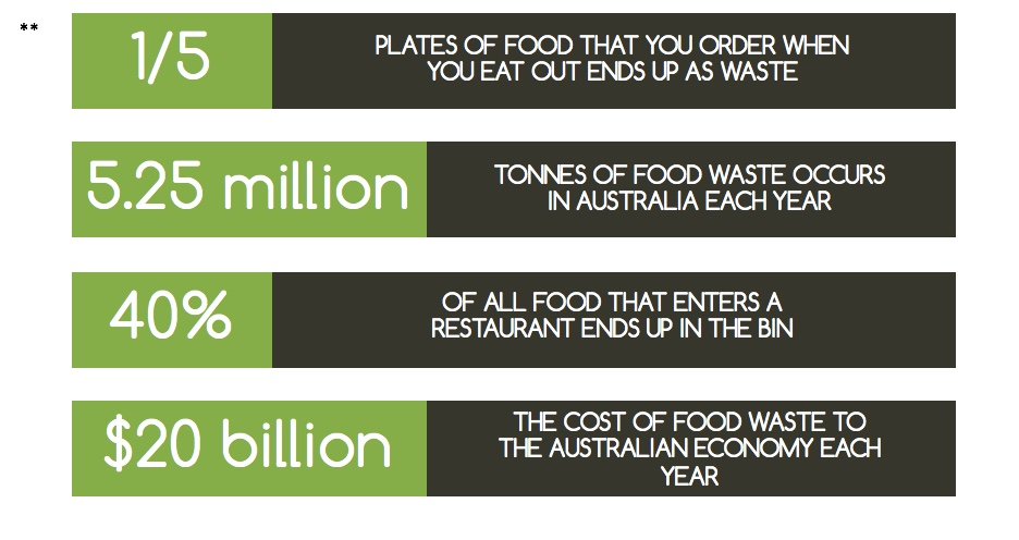 Food Waste Stats Website.jpeg