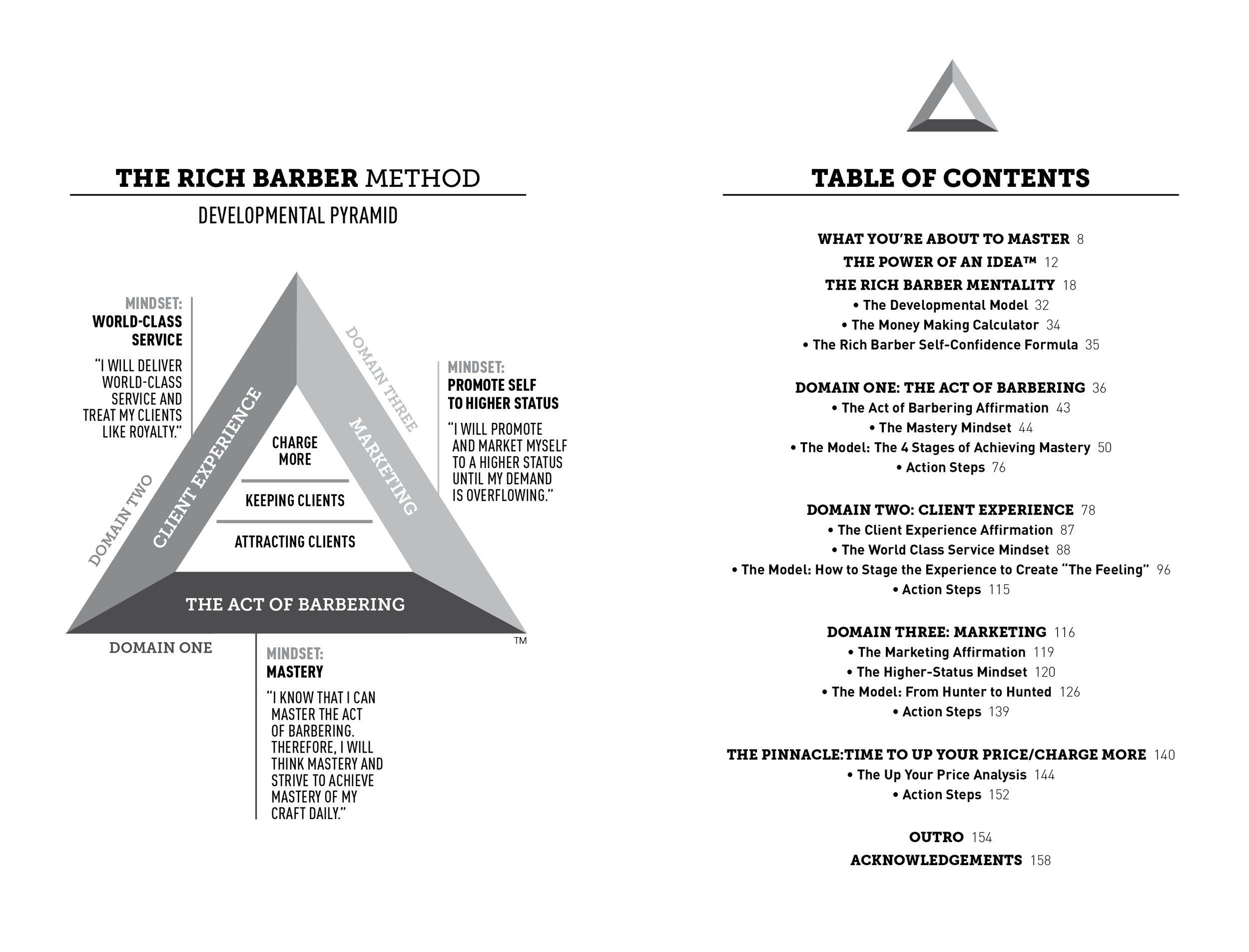 Rich_Barber_Method_Book_FINAL_6-7.jpg