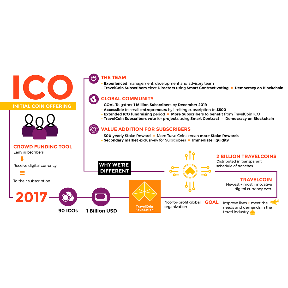ICO-INFOGRAPHIC-highres-01.png