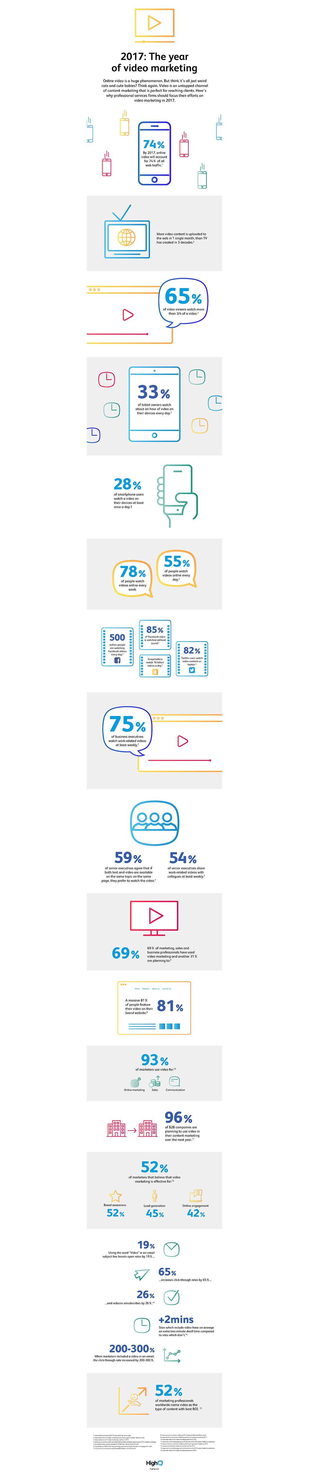 Infographic_YearOfVideoMarketing_2019.jpg