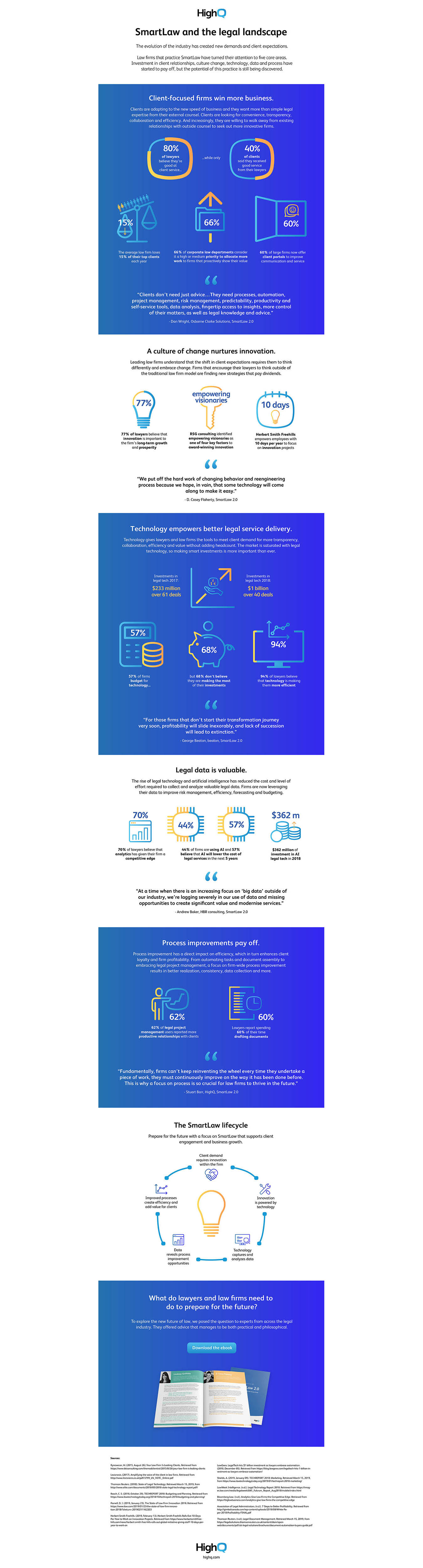 Infographic_SmartLaw and the legal landscape-US.jpg