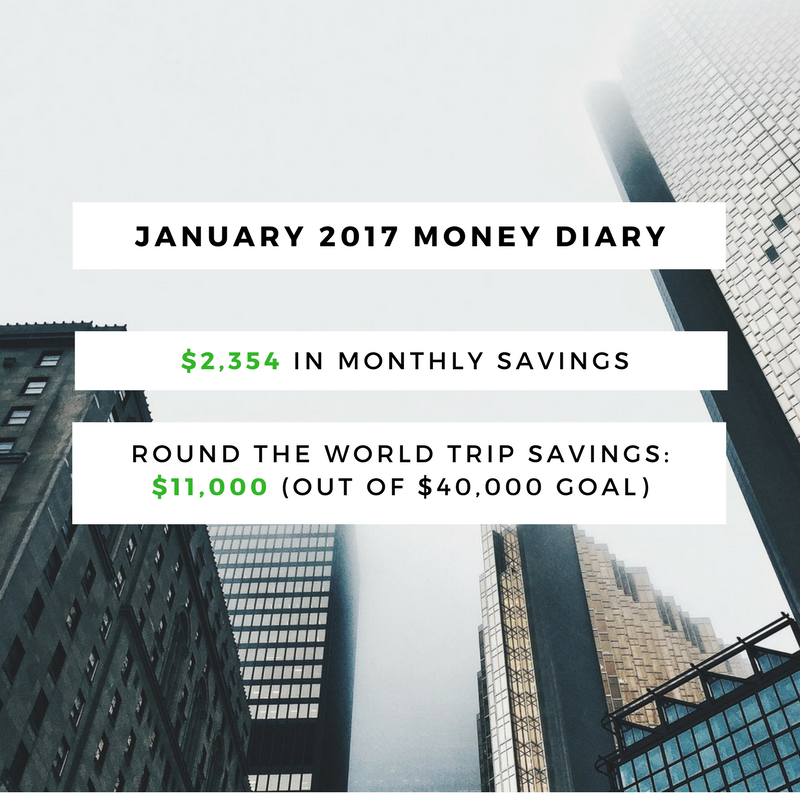 JANUARY-2017-MONEY DIARY.PNG