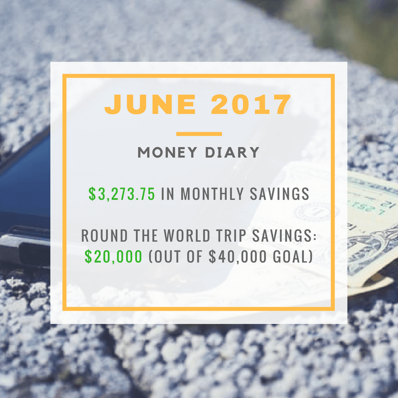 The Origami Life - June 2017 Money Diary