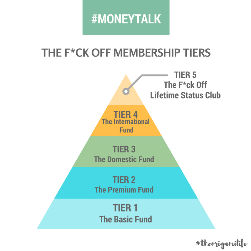 Fuck+off+fund+tiers-2.png