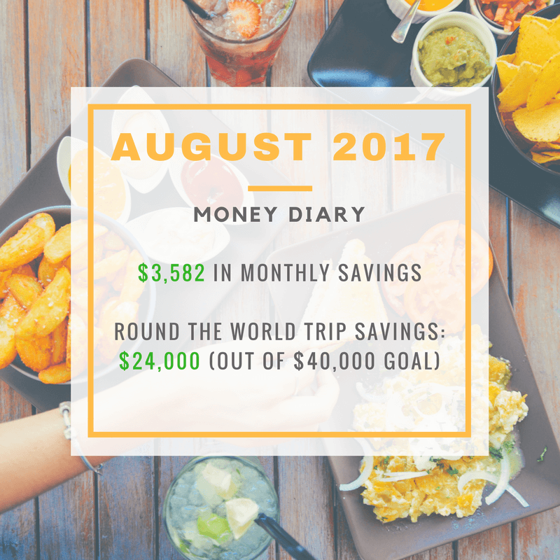 September 2017 Money Diary.png