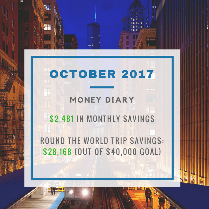The Origami Life October 2017 - Money Diary Savings-2.png