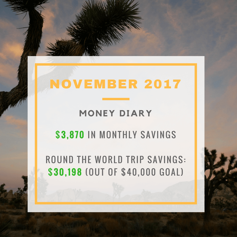 Note:   We're tantalizingly close to our $40,000 travel savings goal!