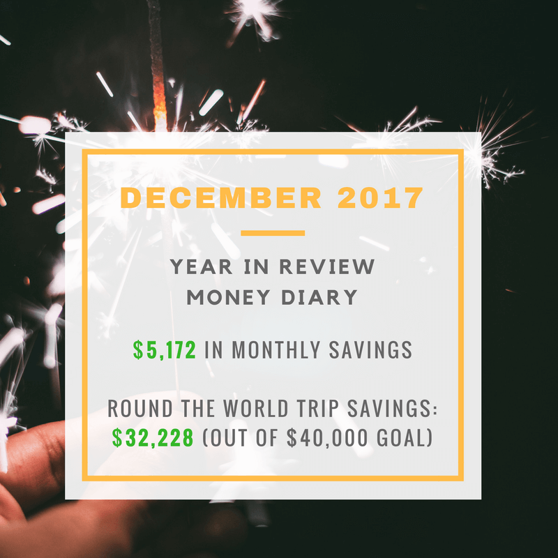 Money Diary - Year In Review - 2017-2.png