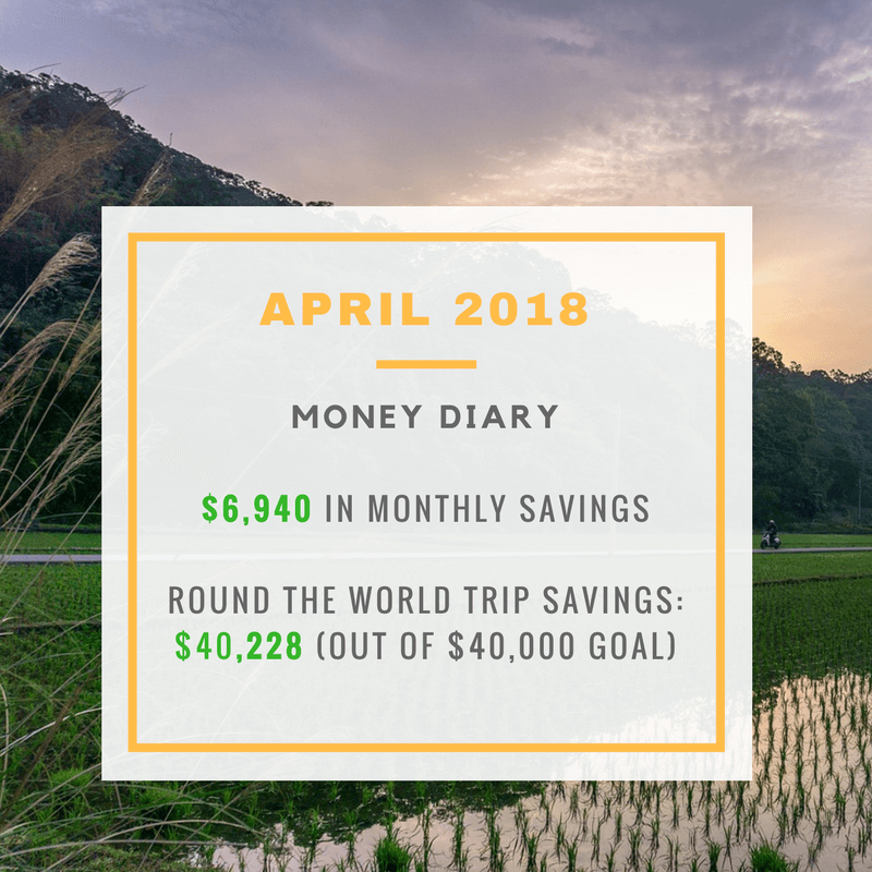 April 2018 - The Origami Life Money Diaries