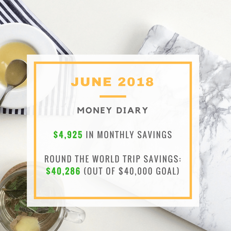 June 2018 Money Diary The Origami Life.png