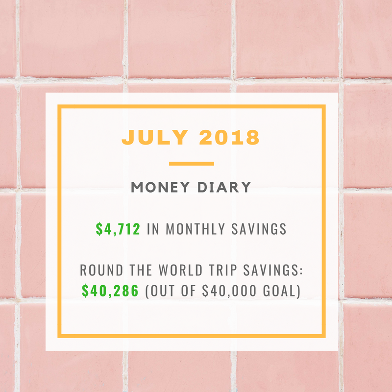 July 2018 Money Diary - The Origami Life Couple