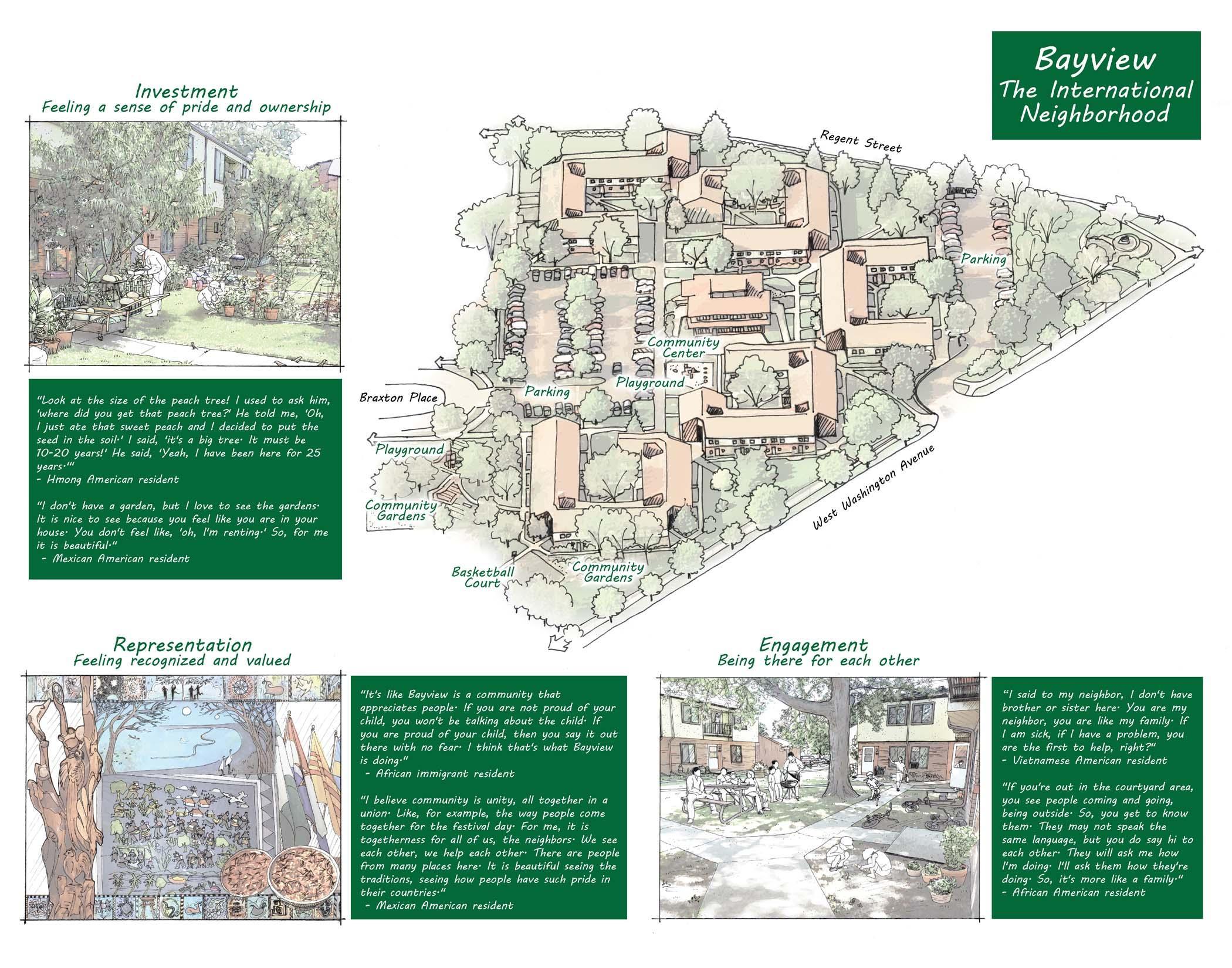 Asset_Neighborhood_Combined-page-002.jpg