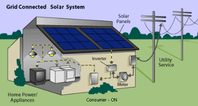 Solar Power System Diagram.PNG