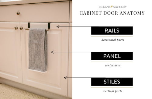 How To Place Cabinet Knobs According, Kitchen Cabinets With Handles In The Middle