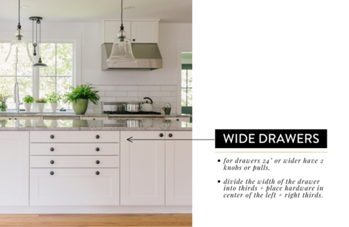How To Place Cabinet Knobs According, Kitchen Cabinets Pulls