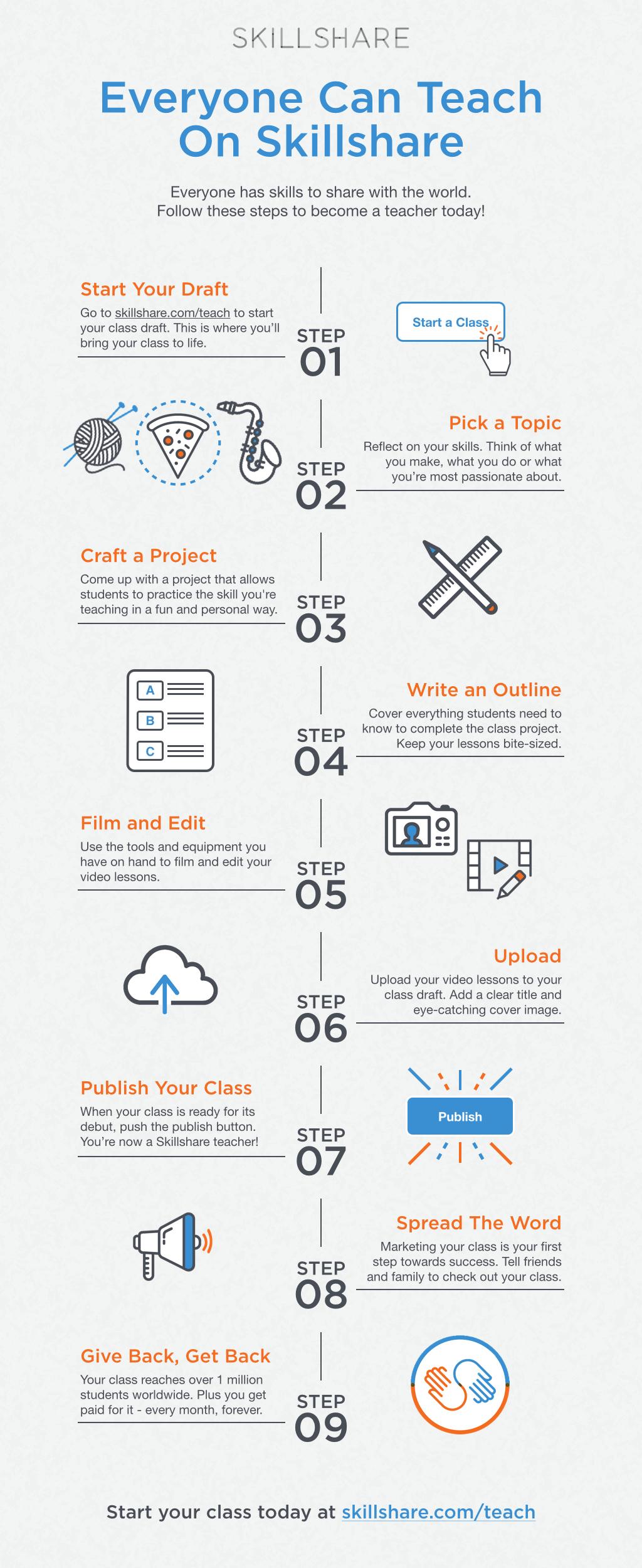 How Teaching Works on Skillshare infographic