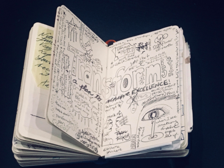 Angeline  will inspire you to get a bit creative with your note taking