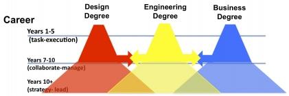 careers-start-as-silos.jpg